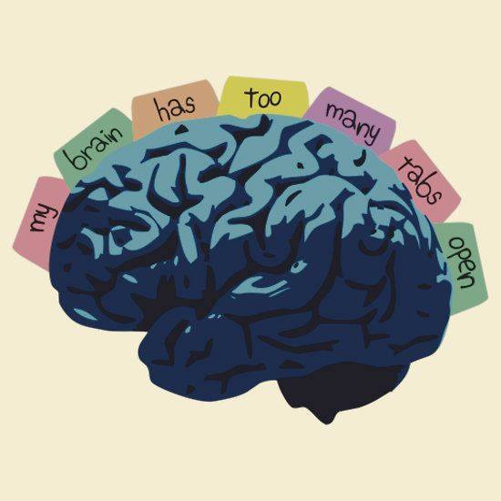 Mindfulness is about freeing our brain from unneeded thoughts and focussing on one thing at a time.